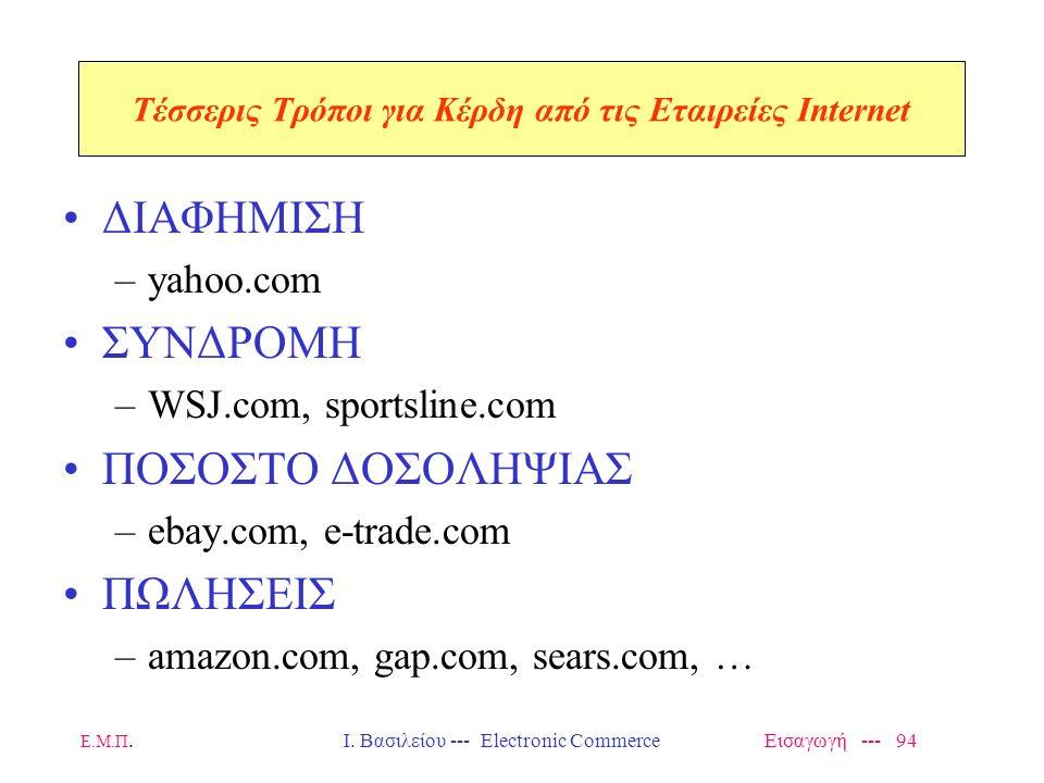 Τέσσερις Τρόποι για Κέρδη από τις Εταιρείες Internet