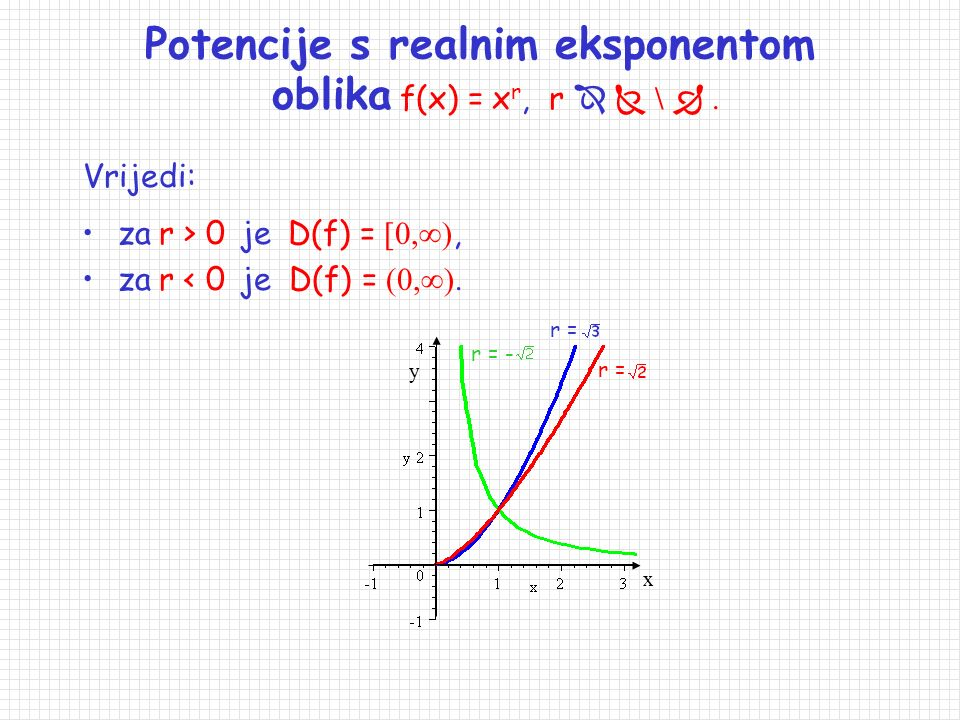 Potencije s realnim eksponentom