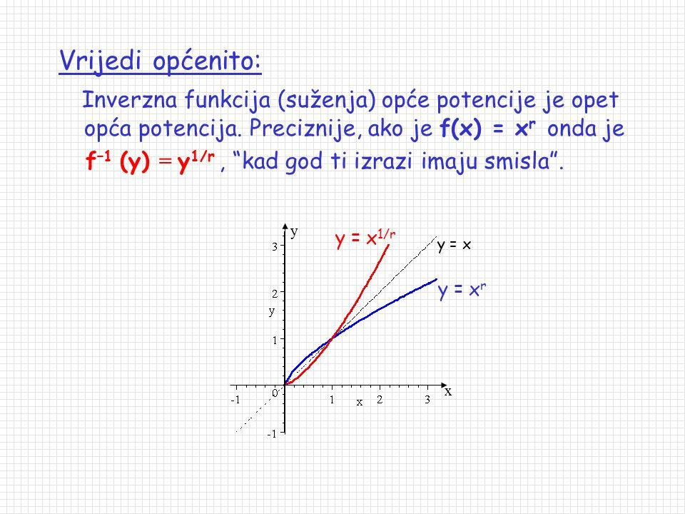 Vrijedi općenito: Inverzna funkcija (suženja) opće potencije je opet opća potencija. Preciznije, ako je f(x) = xr onda je.