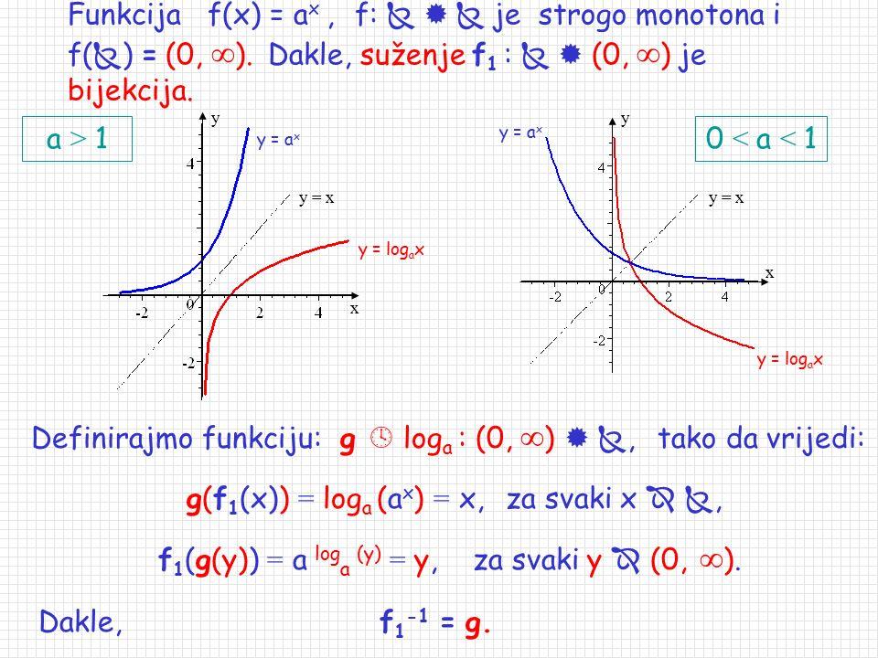 Definirajmo funkciju: g  loga : (0, )  , tako da vrijedi:
