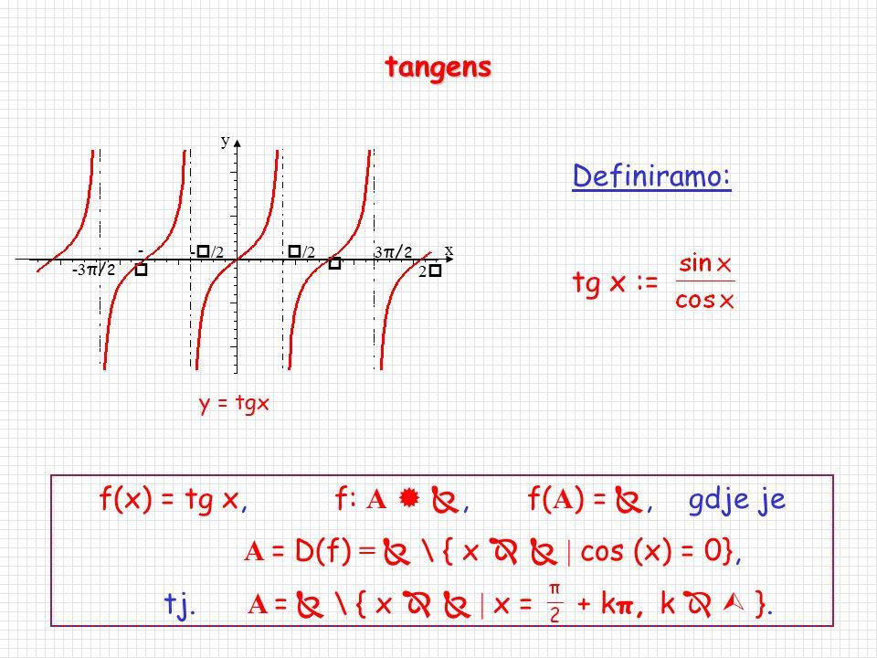 f(x) = tg x, f: A  , f(A) = , gdje je
