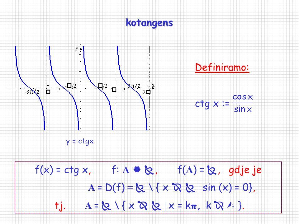 f(x) = ctg x, f: A  , f(A) = , gdje je