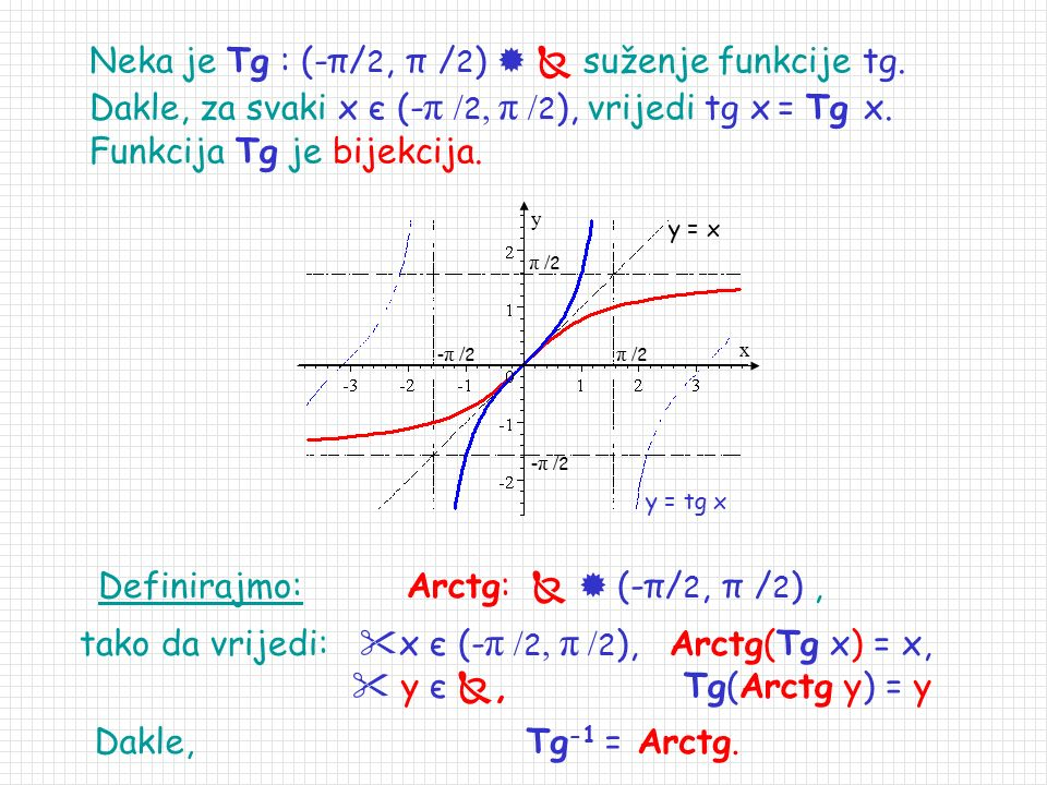 Definirajmo: Arctg:   (-π/2, π /2) ,