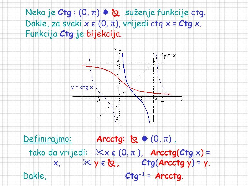 Definirajmo: Arcctg:   (0, π) ,