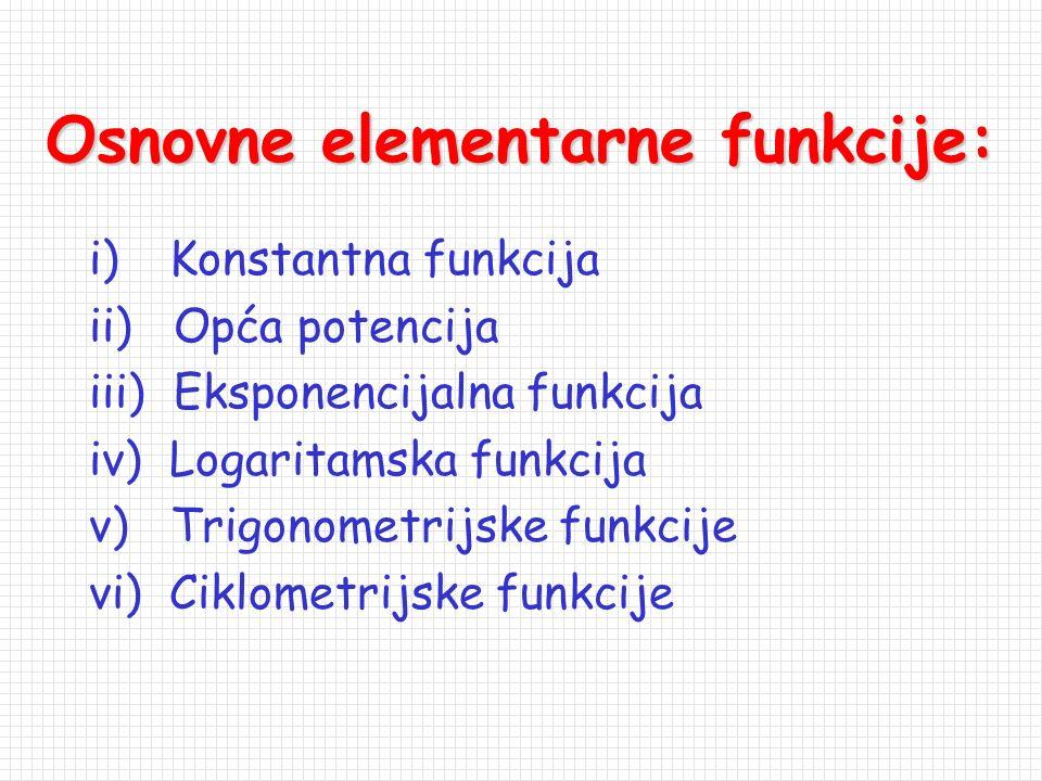 Osnovne elementarne funkcije: