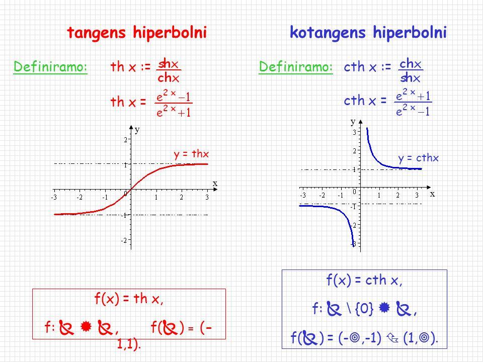 tangens hiperbolni kotangens hiperbolni