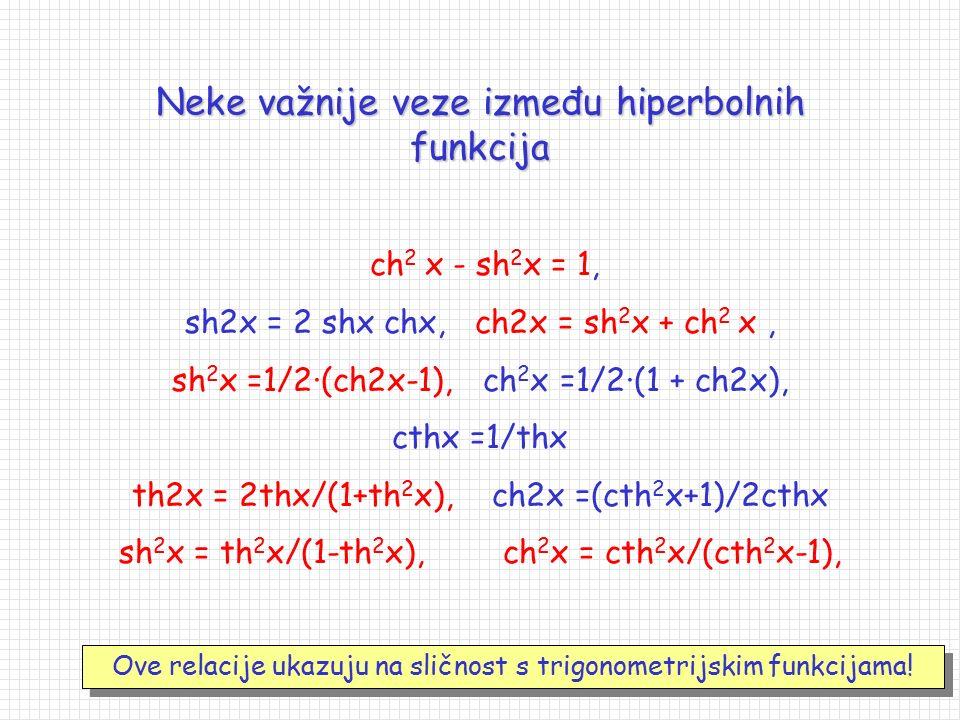 Neke važnije veze između hiperbolnih funkcija