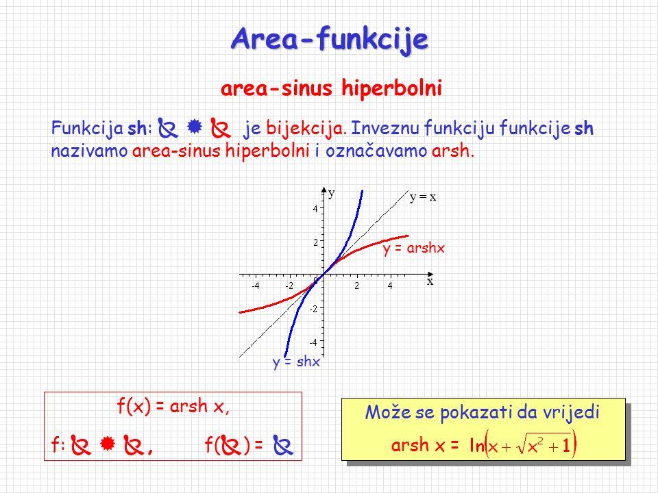 area-sinus hiperbolni