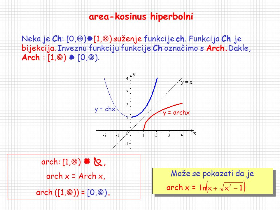 area-kosinus hiperbolni