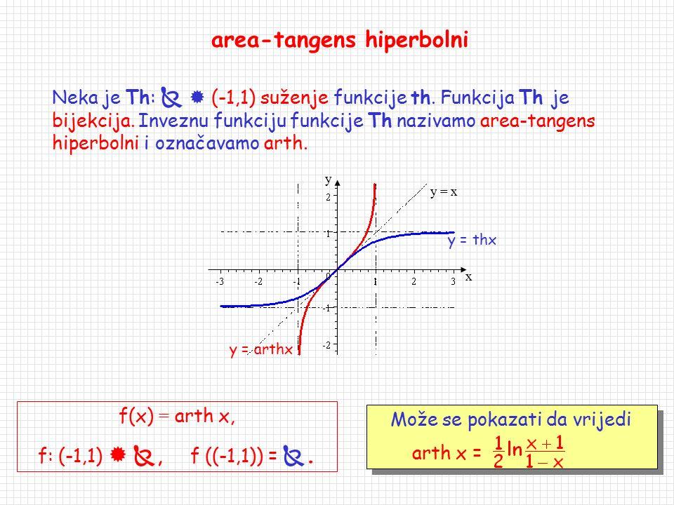 area-tangens hiperbolni