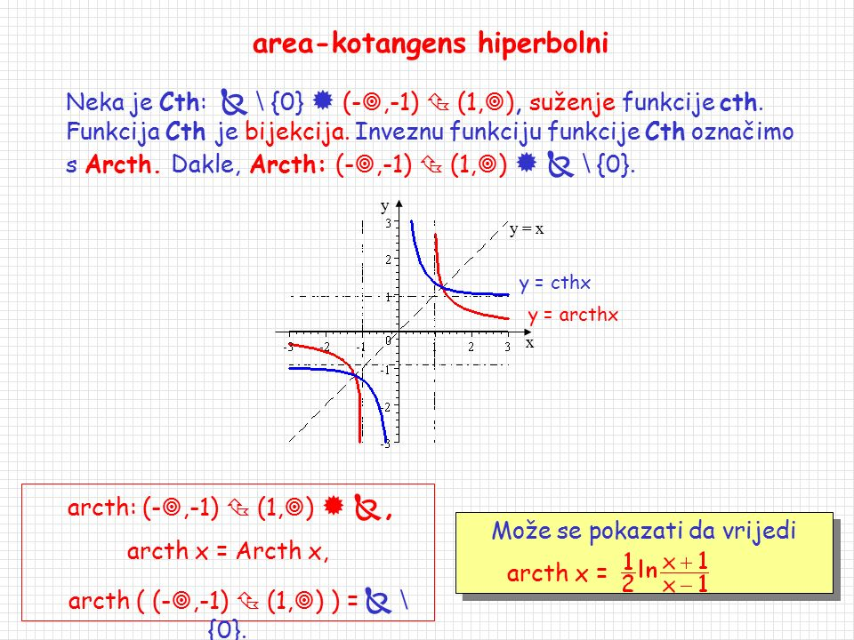 area-kotangens hiperbolni