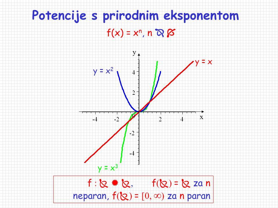 Potencije s prirodnim eksponentom