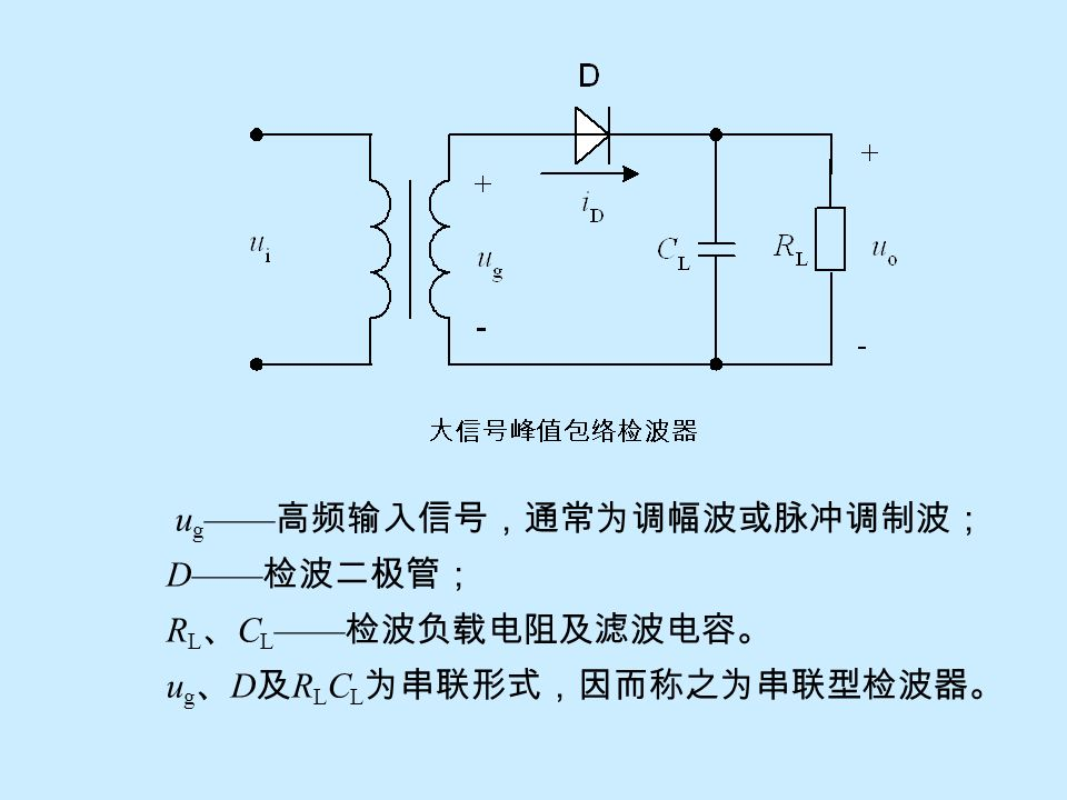 ug——高频输入信号,通常为调幅波或脉冲调制波;