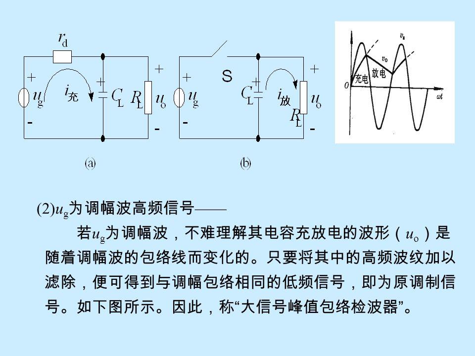 (2)ug为调幅波高频信号—— 若ug为调幅波,不难理解其电容充放电的波形(uo)是. 随着调幅波的包络线而变化的。只要将其中的高频波纹加以. 滤除,便可得到与调幅包络相同的低频信号,即为原调制信.