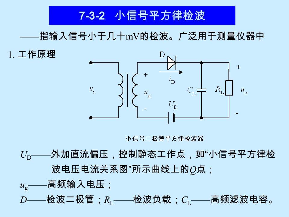 7-3-2 小信号平方律检波 ——指输入信号小于几十mV的检波。广泛用于测量仪器中 1. 工作原理