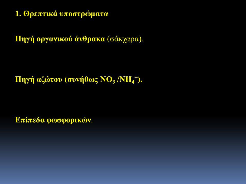1. Θρεπτικά υποστρώματα Πηγή οργανικού άνθρακα (σάκχαρα).