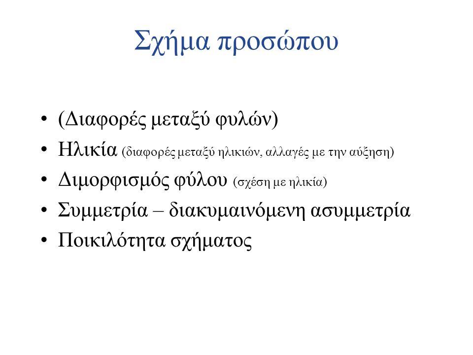 Σχήμα προσώπου (Διαφορές μεταξύ φυλών)