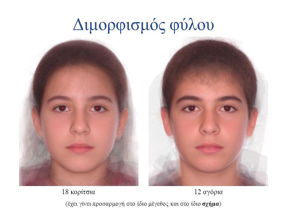 Διμορφισμός φύλου 18 κορίτσια 12 αγόρια