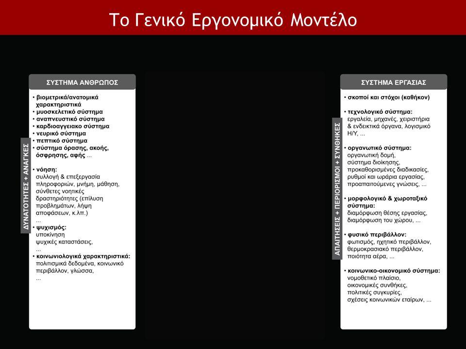Το Γενικό Εργονομικό Μοντέλο