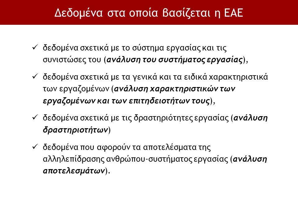 Δεδομένα στα οποία βασίζεται η ΕΑΕ