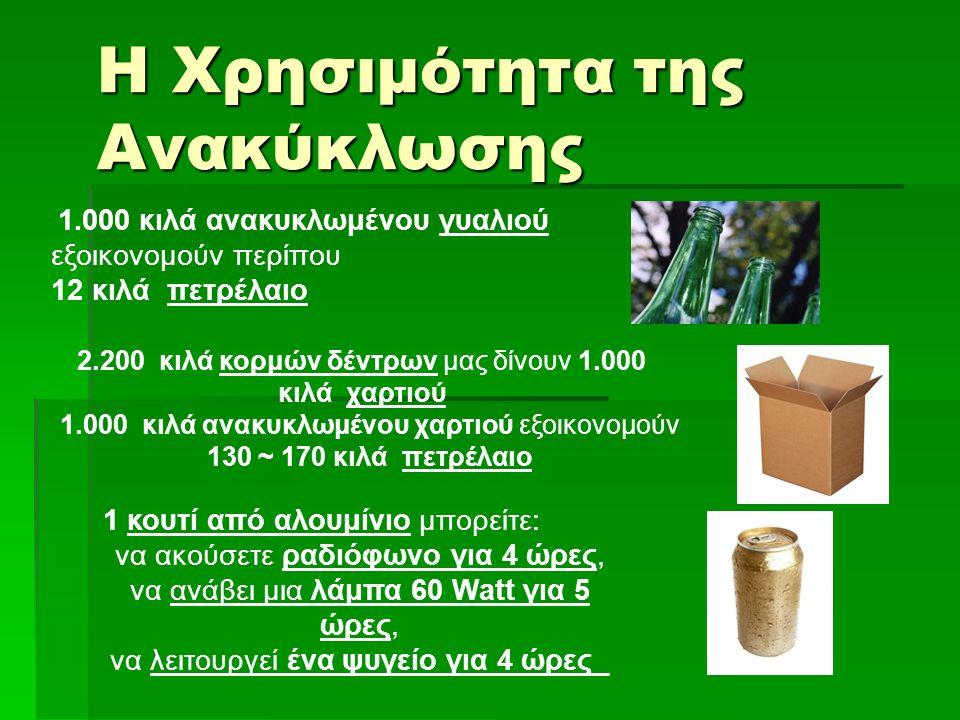 H Χρησιμότητα της Ανακύκλωσης