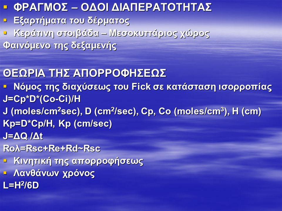 ΦΡΑΓΜΟΣ – ΟΔΟΙ ΔΙΑΠΕΡΑΤΟΤΗΤΑΣ