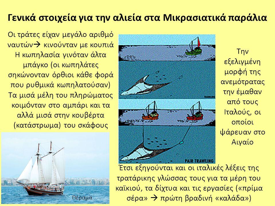 Γενικά στοιχεία για την αλιεία στα Μικρασιατικά παράλια