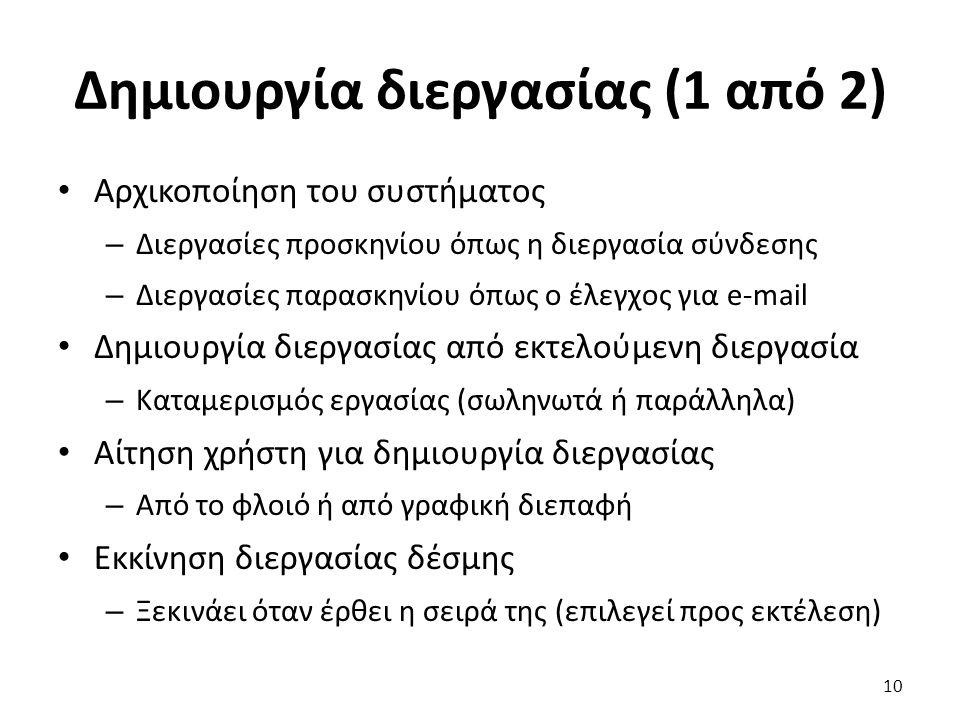 Δημιουργία διεργασίας (1 από 2)