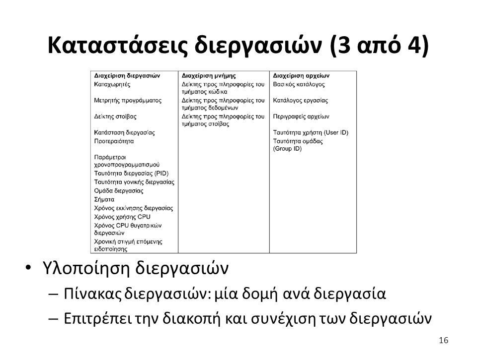 Καταστάσεις διεργασιών (3 από 4)