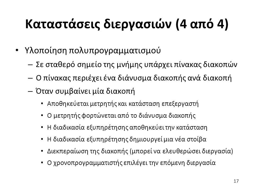 Καταστάσεις διεργασιών (4 από 4)