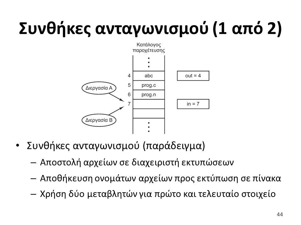 Συνθήκες ανταγωνισμού (1 από 2)