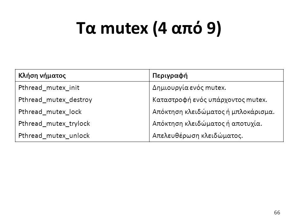 Τα mutex (4 από 9) Κλήση νήματος Περιγραφή Pthread_mutex_init