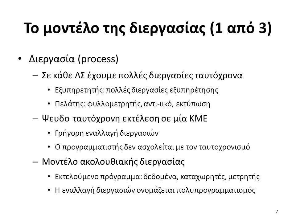Το μοντέλο της διεργασίας (1 από 3)