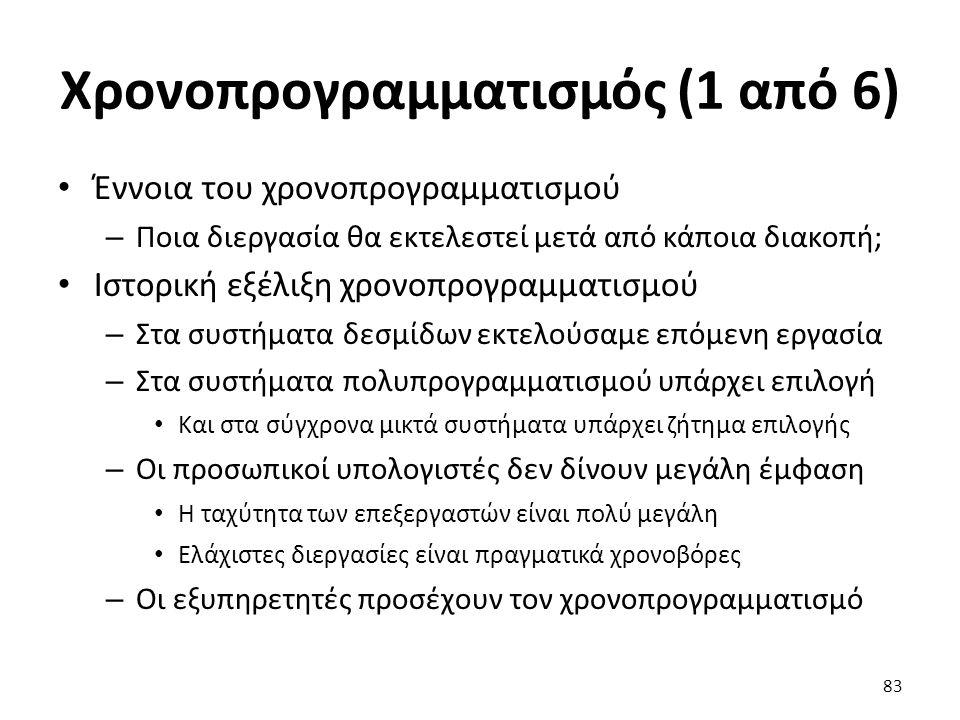 Χρονοπρογραμματισμός (1 από 6)