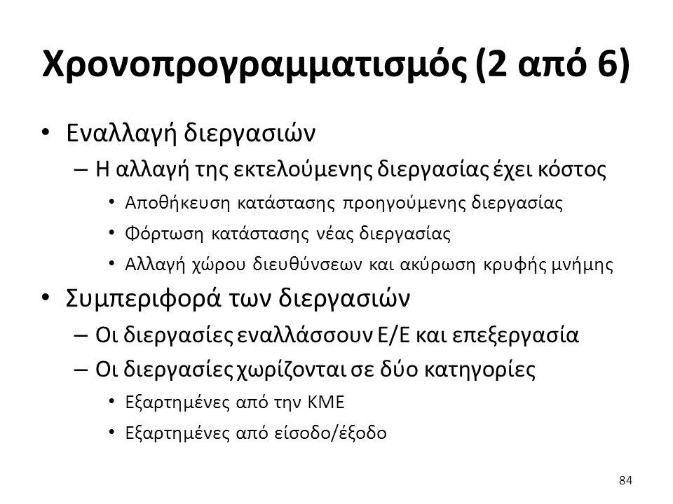 Χρονοπρογραμματισμός (2 από 6)