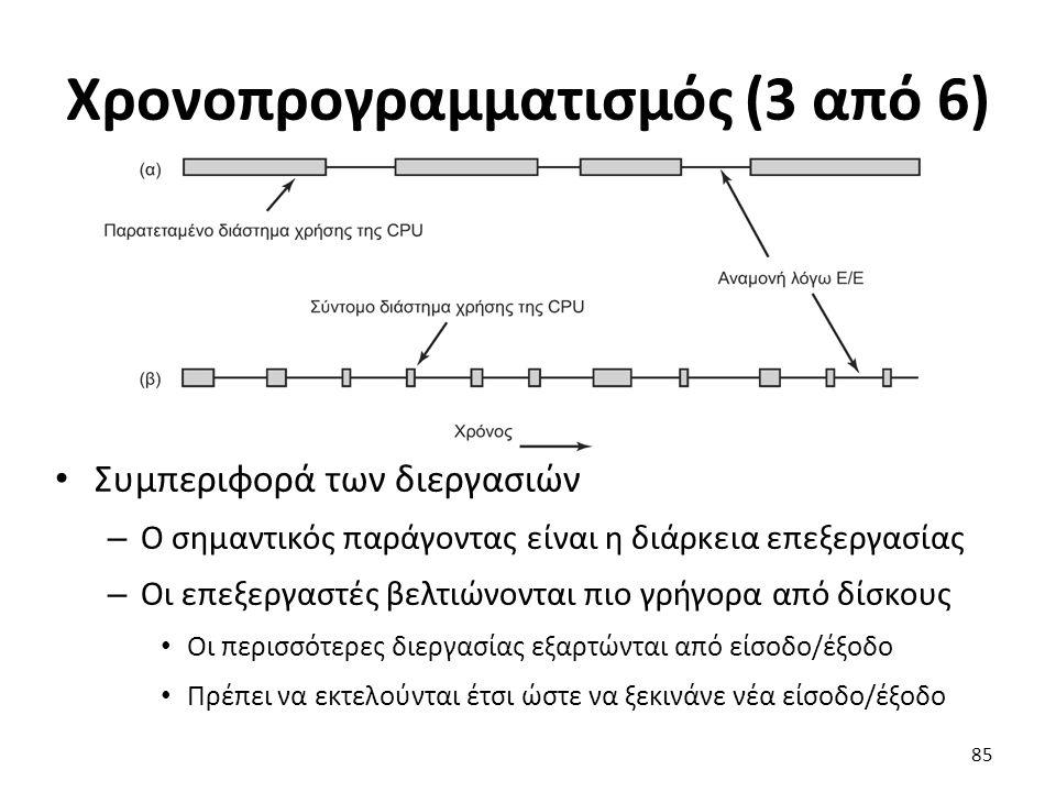 Χρονοπρογραμματισμός (3 από 6)