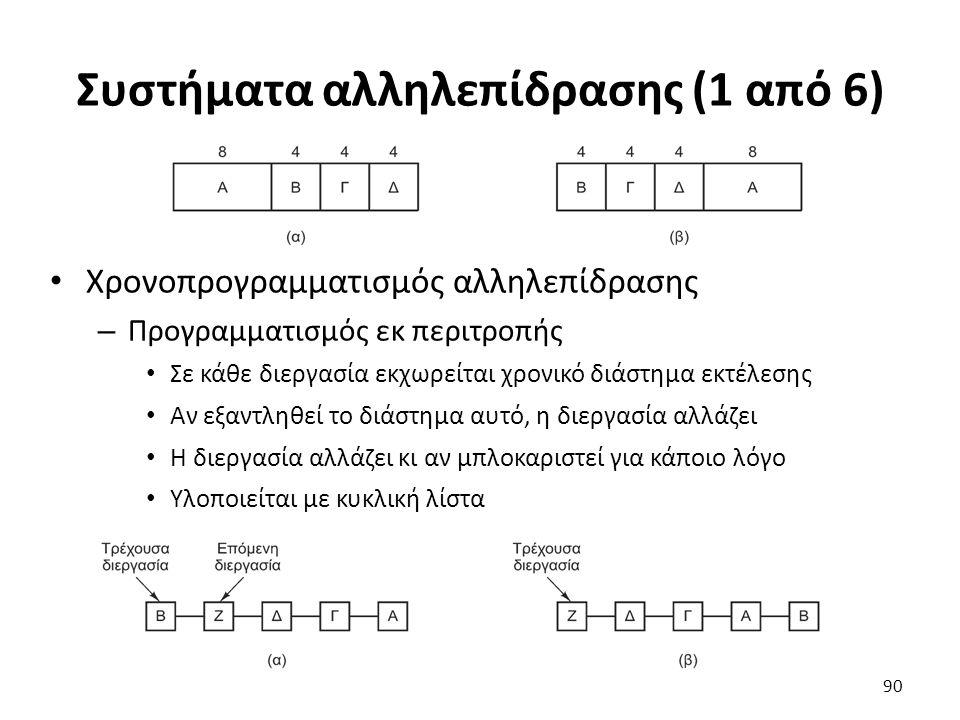 Συστήματα αλληλεπίδρασης (1 από 6)