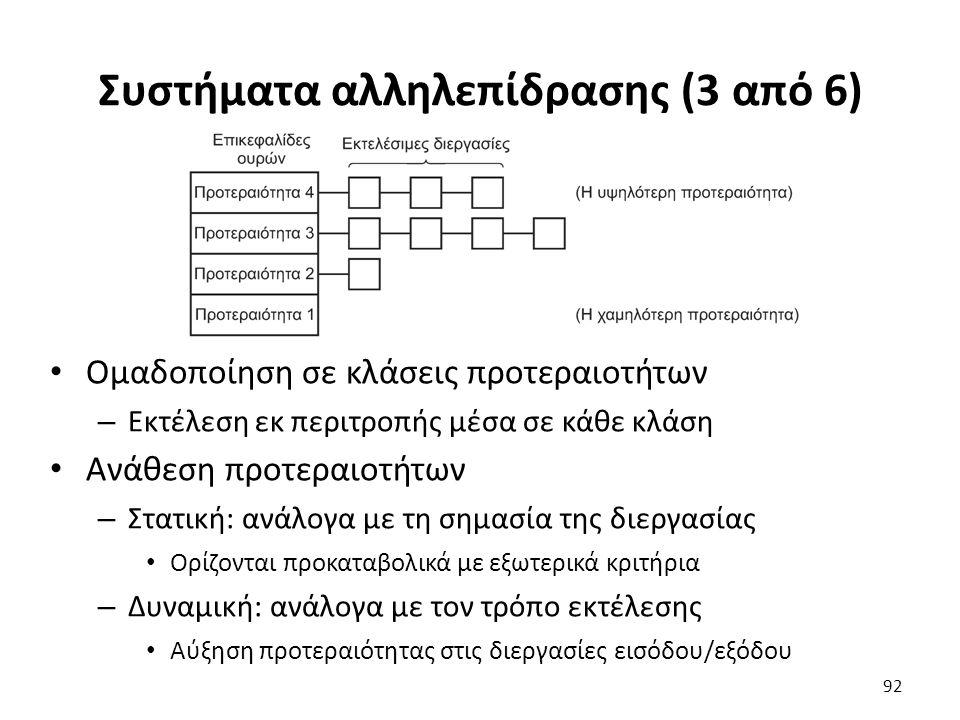 Συστήματα αλληλεπίδρασης (3 από 6)