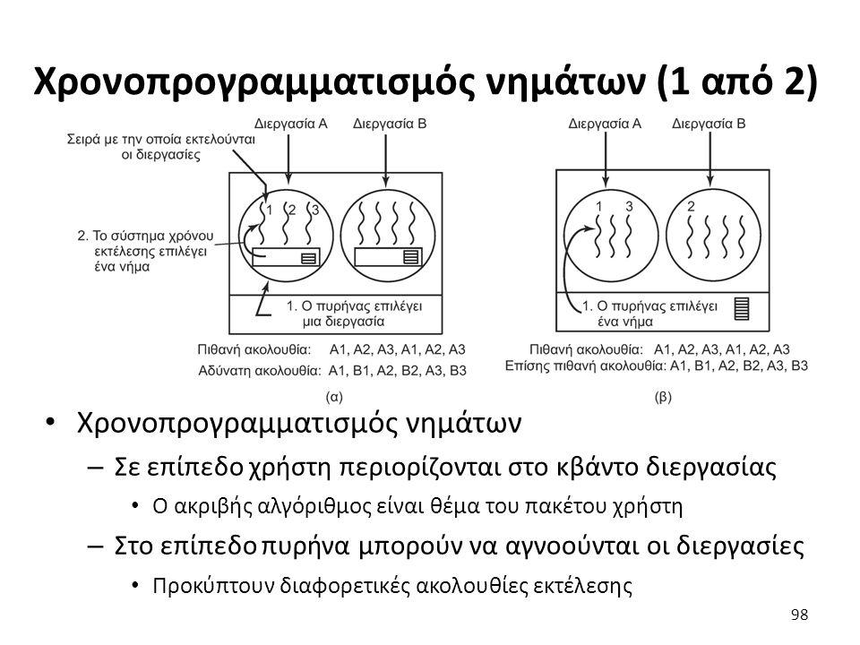 Χρονοπρογραμματισμός νημάτων (1 από 2)