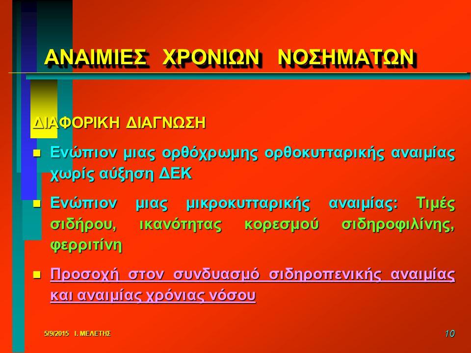 ΑΝΑΙΜΙΕΣ ΧΡΟΝΙΩΝ ΝΟΣΗΜΑΤΩΝ