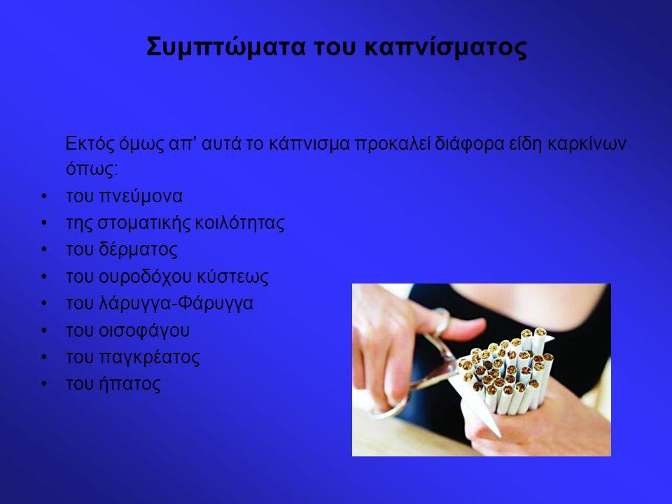 Συμπτώματα του καπνίσματος