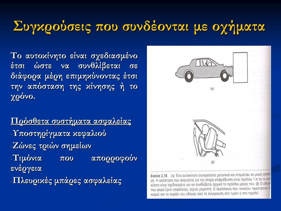 Συγκρούσεις που συνδέονται με οχήματα