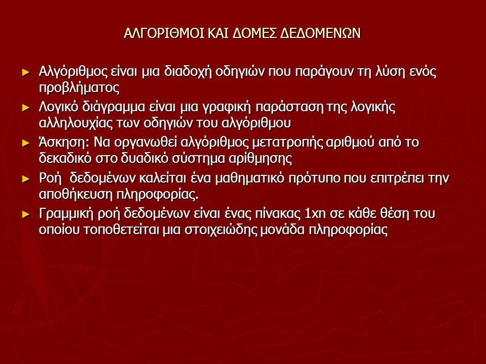 ΑΛΓΟΡΙΘΜΟΙ ΚΑΙ ΔΟΜΕΣ ΔΕΔΟΜΕΝΩΝ