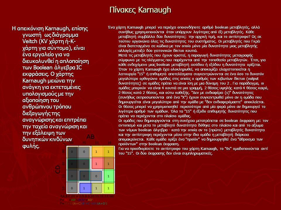 Πίνακες Karnaugh