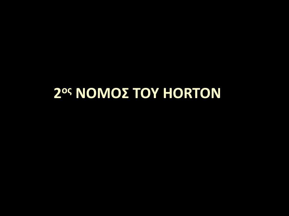 2ος ΝΟΜΟΣ ΤΟΥ HORTON