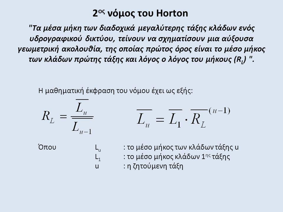 2ος νόμος του Horton