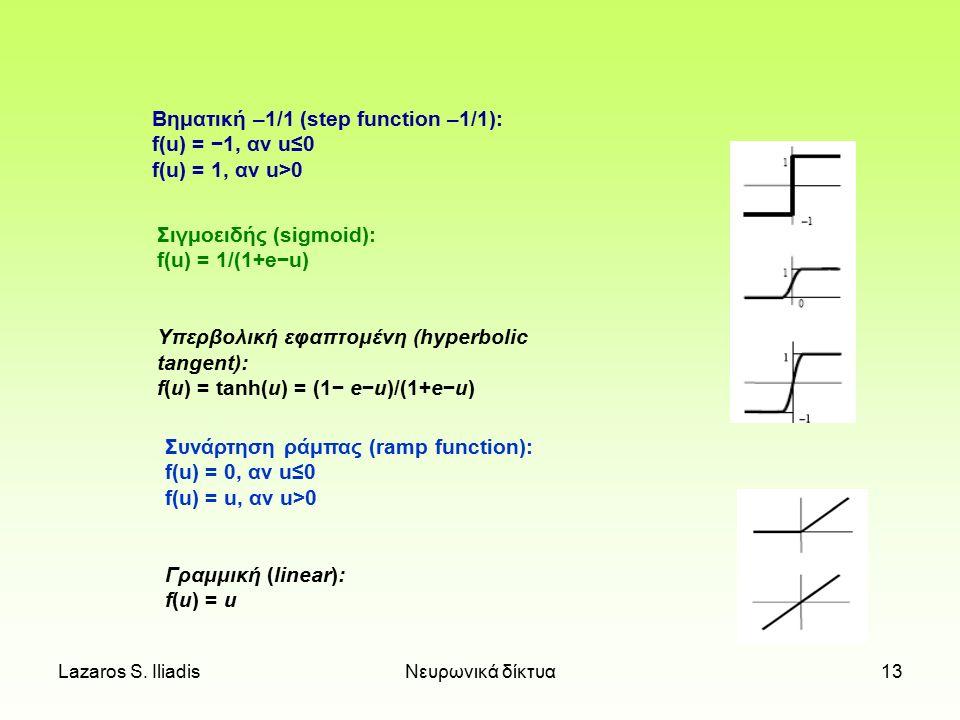 Σιγμοειδής (sigmoid): f(u) = 1/(1+e−u)