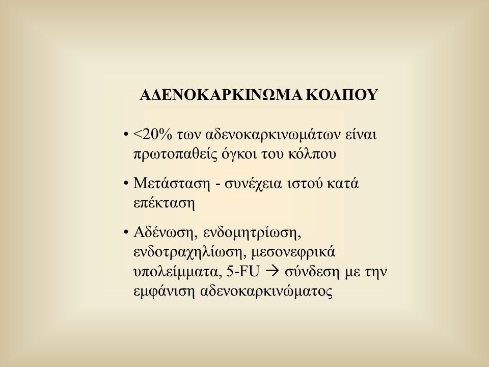 ΑΔΕΝΟΚΑΡΚΙΝΩΜΑ ΚΟΛΠΟΥ