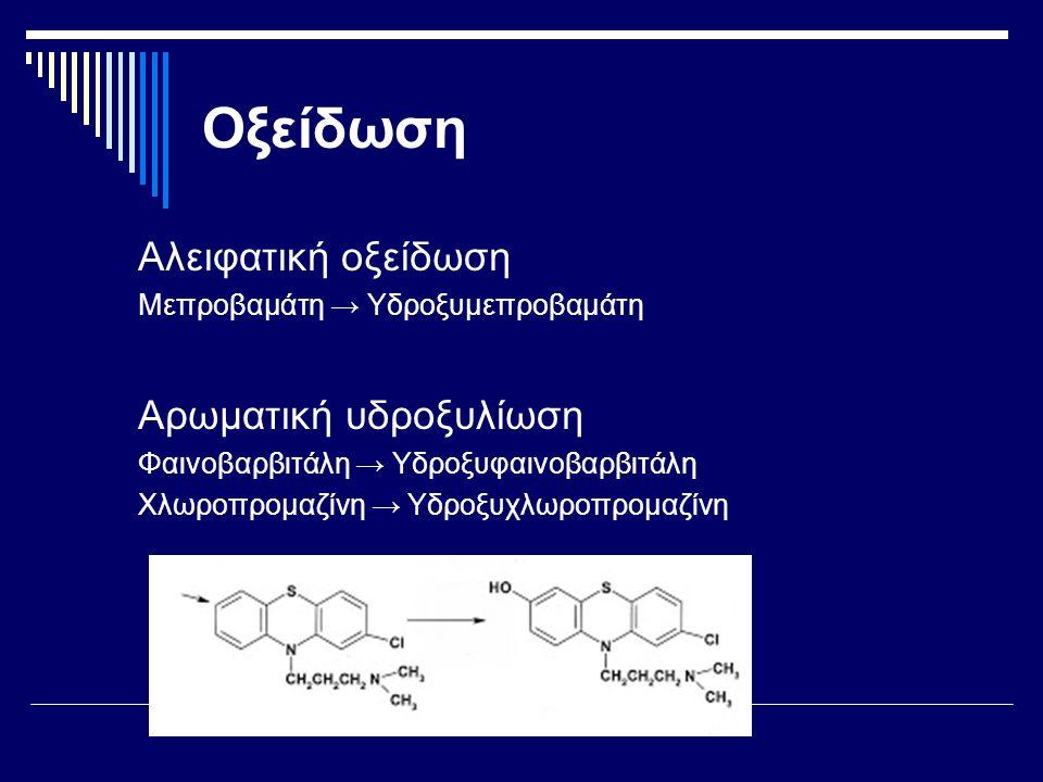 Οξείδωση Αλειφατική οξείδωση Αρωματική υδροξυλίωση