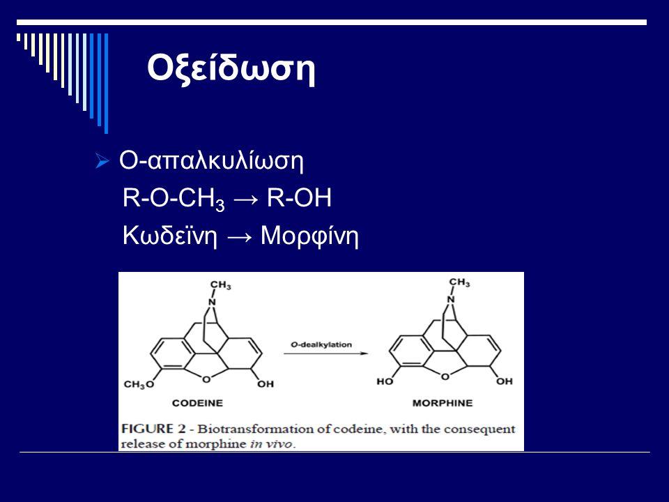Οξείδωση Ο-απαλκυλίωση R-O-CH3 → R-OΗ Κωδεϊνη → Μορφίνη